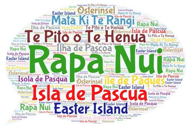 Cloud with The names of Easter Island Rapa Nui